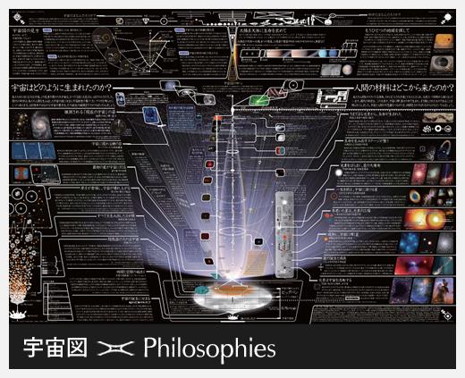 宇宙図×哲学